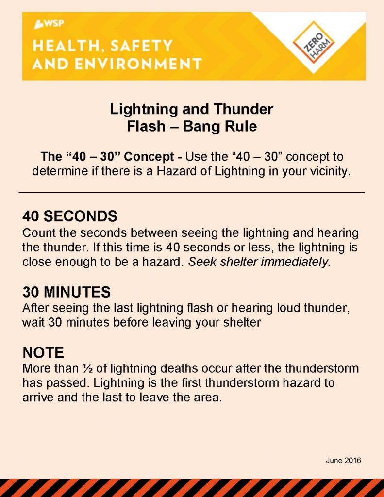STAC Talks - Lightning Image